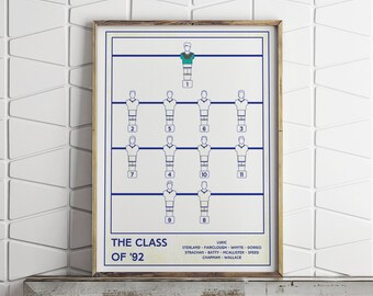 Leeds United, The Class of '92, Football Print, Birthday gift, Football Gifts, Gifts for Men, for Boyfriend, Soccer Wall Decal, Art Print