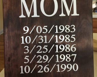 Mother's and Grandmother's sign
