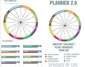 Life wheel inserts | Etsy