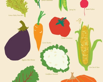 garden poster vegetables my Vermont Garden 11 x 17 inch print wall art