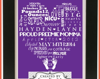 Customized Word Art for Preemie Moms and Nurseries - Great Gift for Baby Shower or Coming Home