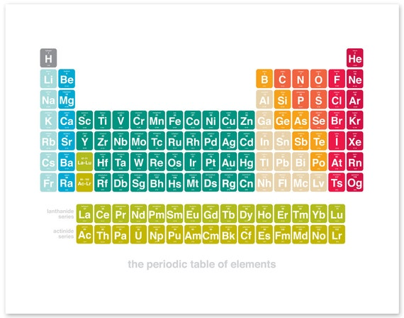 2017 updated modern periodic table chemistry science art 2017 updated modern periodic table chemistry science art print urtaz Choice Image