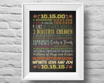 ANNIVERSARY MILESTONES CUSTOM unframed art print Typographic poster, inspirational print, custom wall decor, quote art. (R&R0048)