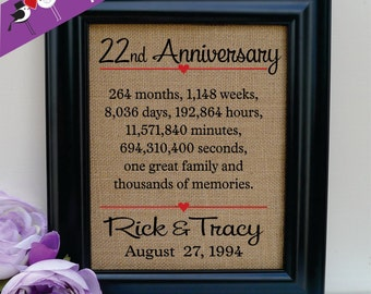 22nd wedding anniversary gifts ideas