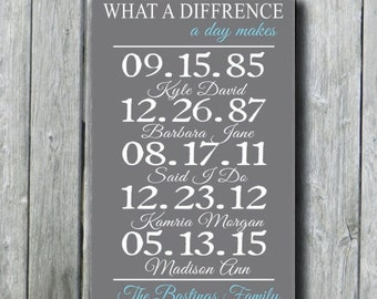 Important Date Sign,5th Anniversary Gift,Personalized Anniversary,What A Difference A Day Makes,Spouse Gift,Famiy Name Sign,Family Dates