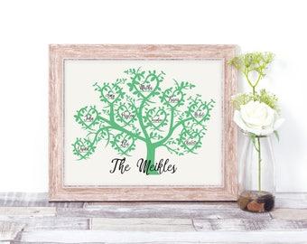 Personalized Family Tree Print - Family Tree Giclee - Family Tree Wall Art - Housewarming Gift - Family Room Wall Art - Tree of Life