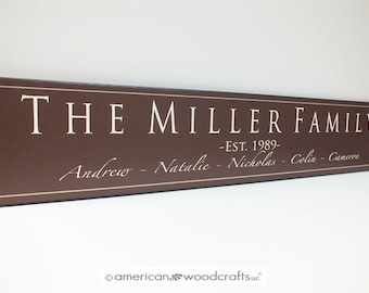 """Personalized Family Name Sign Established Sign Painted Personalized Plaque 7""""x36"""" wedding or anniversary gift"""
