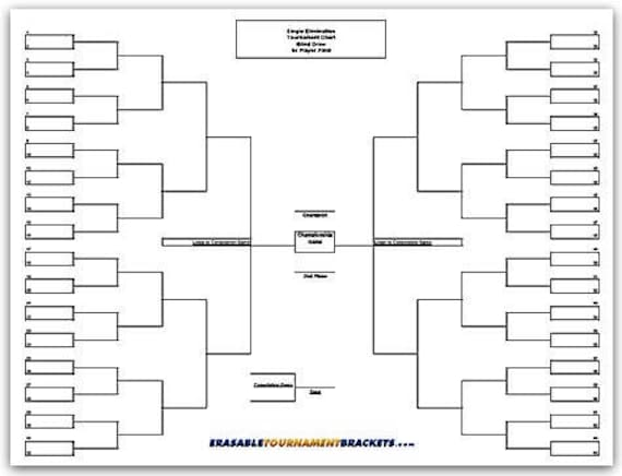 Erasable Tournament Bracket 64 Player Team Single Elimination