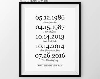 Personalized Anniversary Gift Family Birthdays Special Dates Print What A Difference A Day Makes Important Dates Print Family Anniversaries