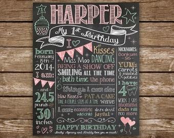 1st Birthday Chalkboard, First Birthday Chalkboard, Chalkboard printable poster, Birthday Chalkboard, Baby's First Birthday