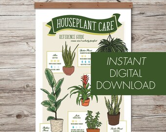 HOUSEPLANT CARE REFERENCE poster  |  for plant moms and dads |  Instant download