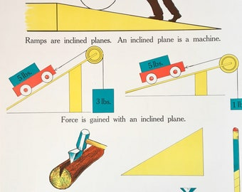 Science Education School poster 1960s AJ Nystrom Machines Friction inclined plane