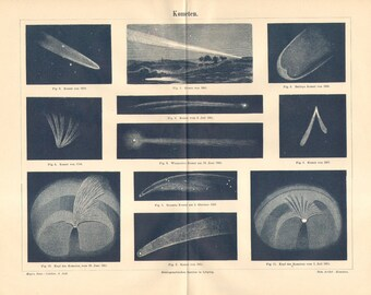 1890 Original Antique Engraving of Comets, Meteorites Observed in the 18th and 19th Century