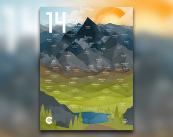 Colorado Fourteeners • 14ers Print • Rocky Mountains, CO • Rockies High Peaks • Hiking Decor Poster • Wall Art Graphic Design