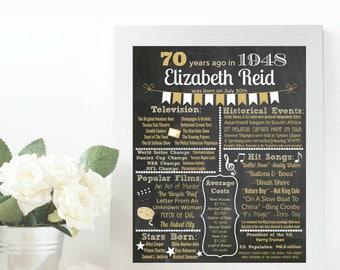 70th Birthday Poster 1948, 1948 Birthday Party, Golden Birthday, 70th Birthday Gifts, 1948 Poster, 1948 Birthday Gift, 70th Party PRINTABLE