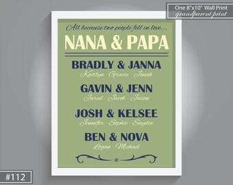 Grandparent Print - Grandparent Gift - Grandparent Family Art - Family Name Art Print - Design 112