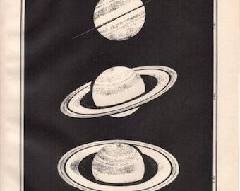 Late 19th Century Antique Original,Astronomy,Saturn, Encyclopedia print