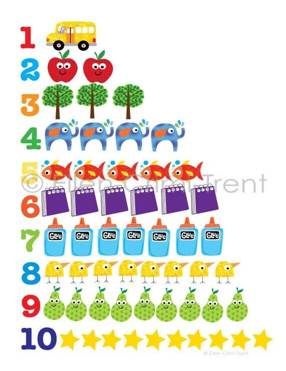 Kids Wall Art Numbers Chart