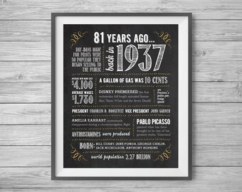 81st Birthday or Anniversary Chalk Sign, Printable 8x10 and 16x20, Party Supplies, 81 Years Ago in 1937, Instant Digital Download
