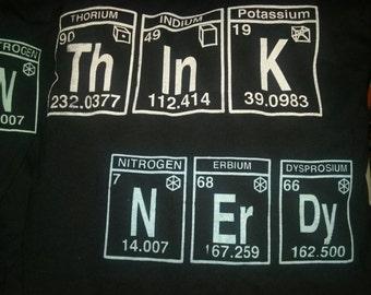 TH In K.  N Er Dy.