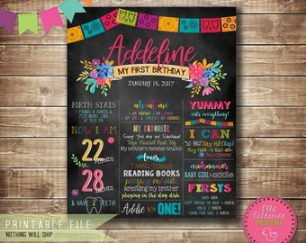 Birthday Stats Printable, Fiesta, Birthday, Fiesta Chalkboard, Stats Chalkboard Sign, Digital, Poster, Printable