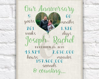 Anniversary Gift, 10 Year Anniversary for Her, Him 10 Anniversary, First Anniversary Gift, Paper Anniversary, Canvas Wedding Photos | WF125