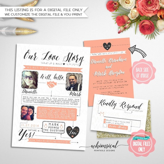 Wedding Invitation Infographic Coral Printable
