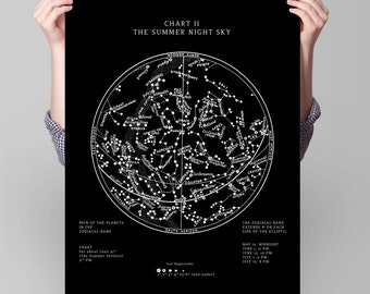 Star Chart Constellations of the Summer Night Sky