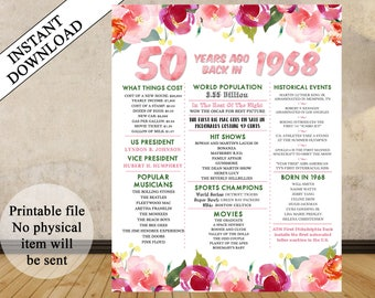 50th Birthday Sign, Back in 1968, 50th Birthday Chalkboard, 50 Years Ago in 1968, Instant Download, 50th Birthday Gift, Gift for Women, 1968