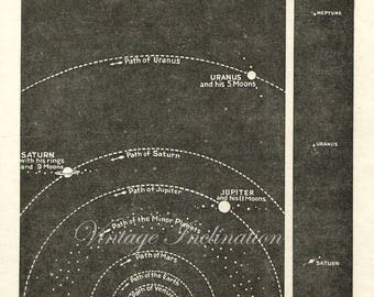 The Sun and His Far Away Worlds, 1930 astronomy space stars planets, solar system, star chart print, universe, illustration astronomy