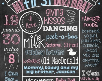 First Birthday Chalkboard First Birthday Poster Chevron Polka Dots