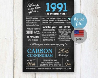 26th Birthday Invitation for men | Chalkboard invitation for him best brother son in law boyfriend | What happened facts 1991 DIGITAL file!