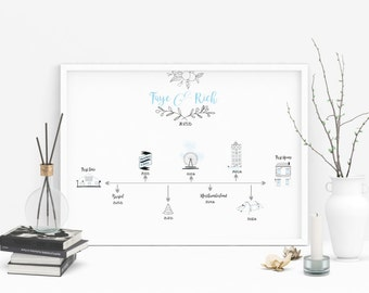 Memory Timeline  for any Occasion - Anniversary, Wedding, Baby, Travelling