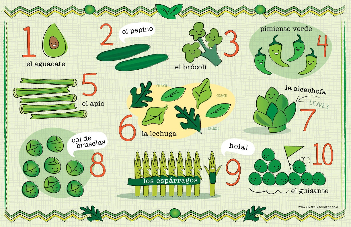 Spanish Vegetable Number and Food Placemat