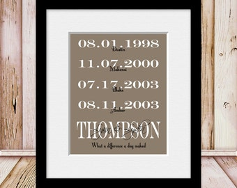 """Children Names and Birthdates, Memorable Family Dates, """"What A Difference A Day Makes"""", Special Dates Print, Parents Anniversary Gift,"""