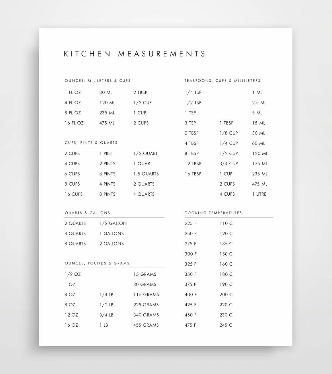 Kitchen conversion chart conversion chart baking conversion zoom nvjuhfo Gallery