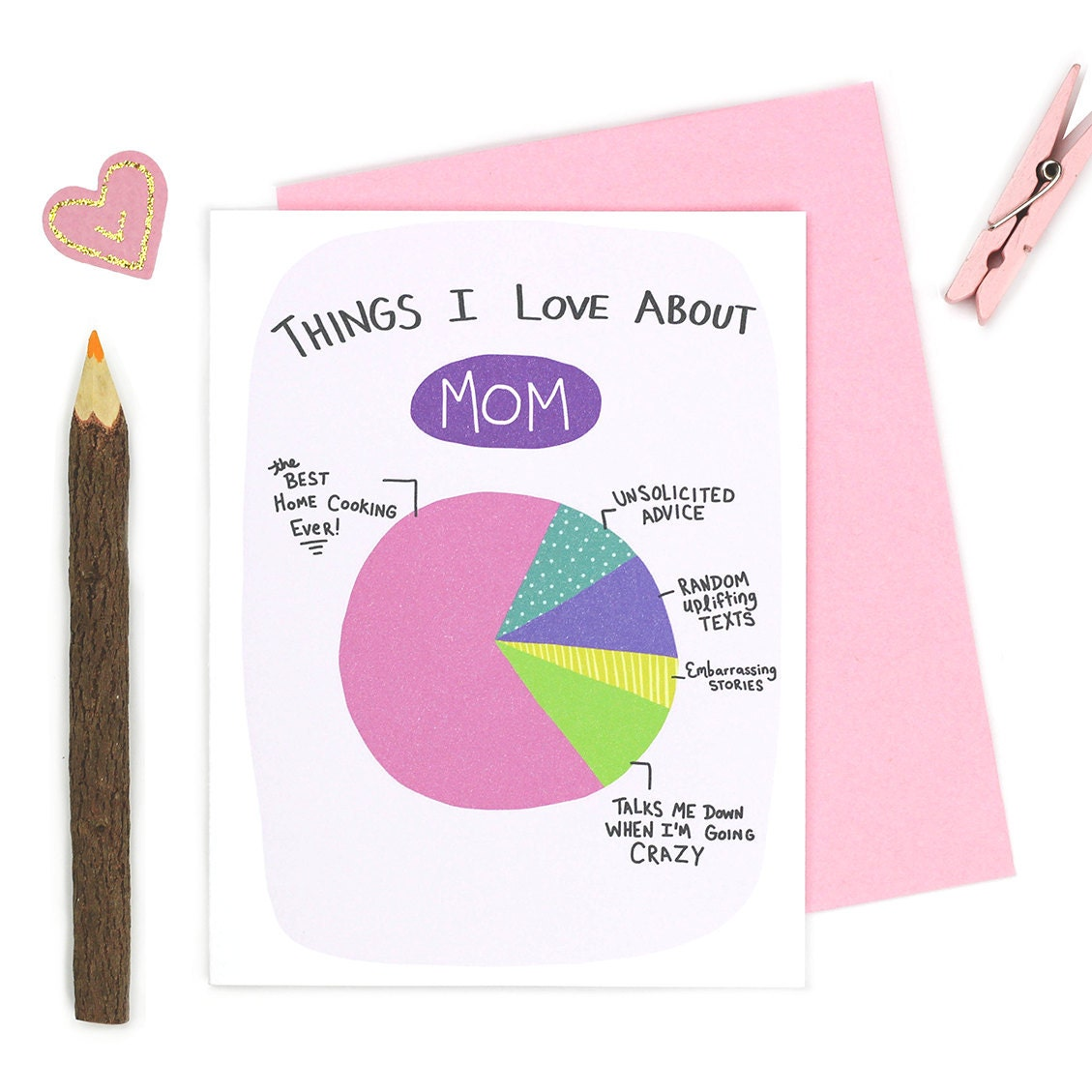 Things I Love About Mom Pie Chart Funny Mom Birthday Card