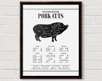 Butcher Diagram, Pork Chart, Butchers Print, Butcher Pig Chart, Pig Diagram, Butcher Chart, Butcher Cuts Print, Cuts of Meat Print Pork Cuts