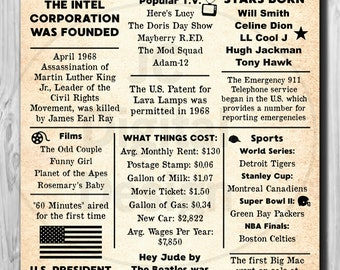 "1968 NEWSPAPER Poster, Birthday 1968 Facts 16x20"", 8x10"" INSTANT DOWNLOAD"
