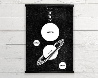 Vintage Astronomy Planets Of Solar System Canvas Poster Print Wooden Wall Chart Size A3 16x11