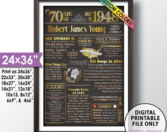 """1948 Birthday Poster, 70th Birthday Gift, Back in 1948 Flashback 70 Years Ago, 1948 Bday, Chalkboard Style PRINTABLE 24x36"""" 1948 Poster"""