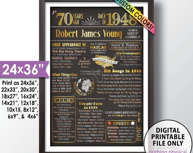 "1948 Birthday Poster, 70th Birthday Gift, Back in 1948 Flashback 70 Years Ago, 1948 Bday, Chalkboard Style PRINTABLE 24x36"" 1948 Poster"