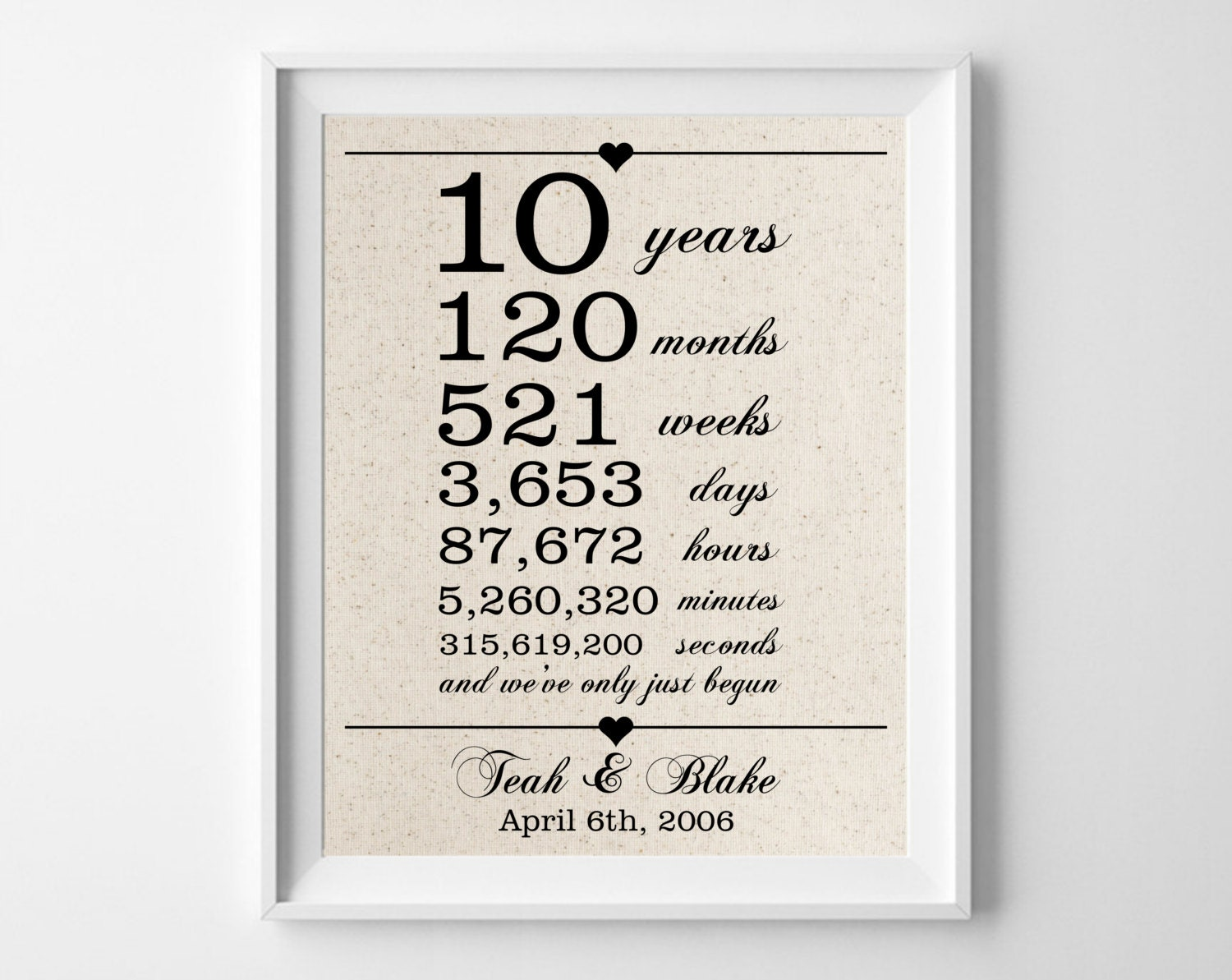 10 years together Cotton Gift Print 10th Anniversary Gifts