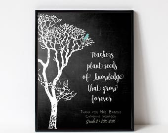 TEACHER Gift Personalized Print - Custom Gift for Teacher - End of School Year Appreciation Gift - Personalize with Name, Grade, Year