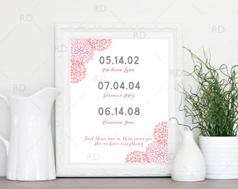 Important Dates Art Print Download - Personalized Anniversary Gift/ Wedding Gift/ Printable Gift for Mom / Flowers / You pick colors!
