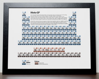 Moto GP Periodic Table Poster (Updated with 2017 Champion Márquez)