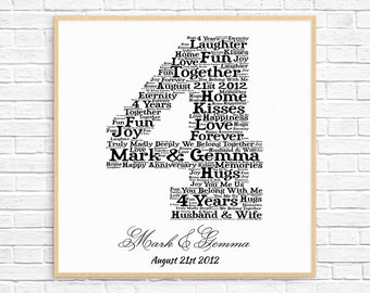 PERSONALIZED 16TH ANNIVERSARY Gift Word Art Printable Art