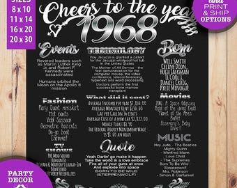 50 birthday poster, 50 sign, 50 birthday sign, 50 birthday printable, 1968 sign, 50th party decorations, cheers to 50 years printable
