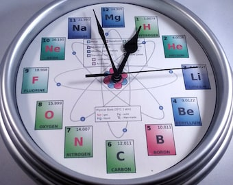 The periodic table alternative wedding guestbook printable colorful periodic table clock urtaz Choice Image