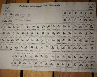 Periodic table of elements, letters full and untied 2016